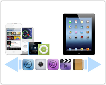 iPad transfer, musiques pour ipad, applications pour ipad